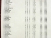 results list for 5k classic